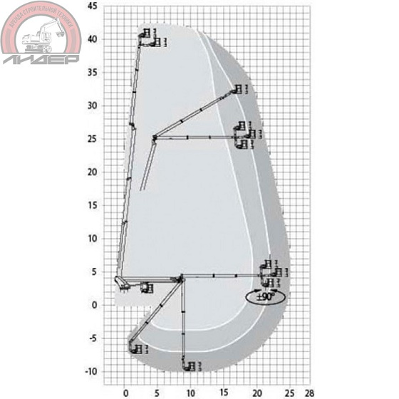 Автовышка АГП-43Т схема