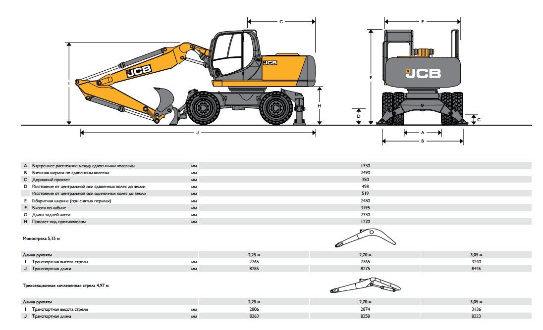gabarity JCB JS 175 W