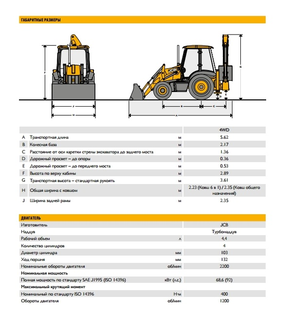 gabarity jcb 3 cx